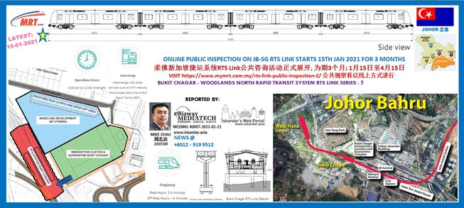 MCEMIG 0007-2021-01-15 JB-SG RTS LINK PUBLIC INSPECTION STARTS TODAY
